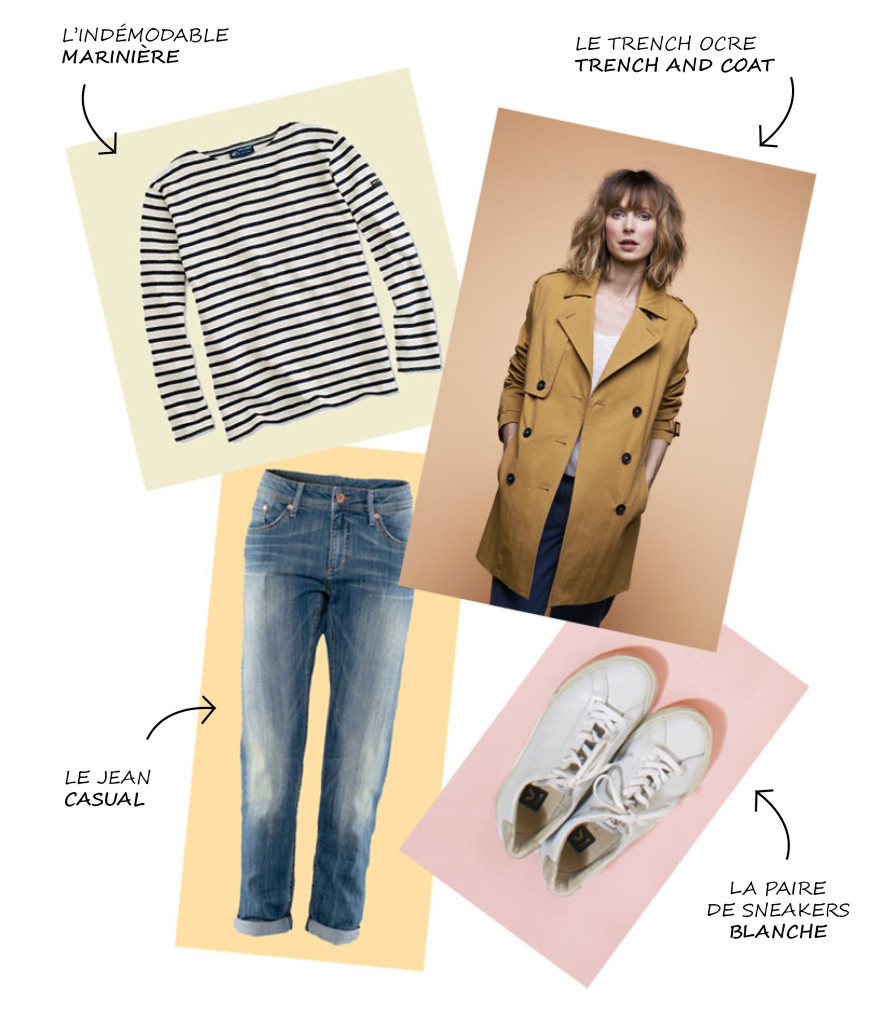 Outfit idea woman : stripes, trench + jeans